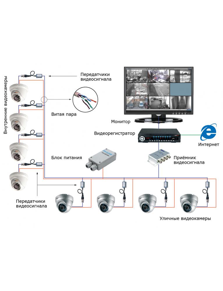 Камеры видеонаблюдения оптом  купить камеры